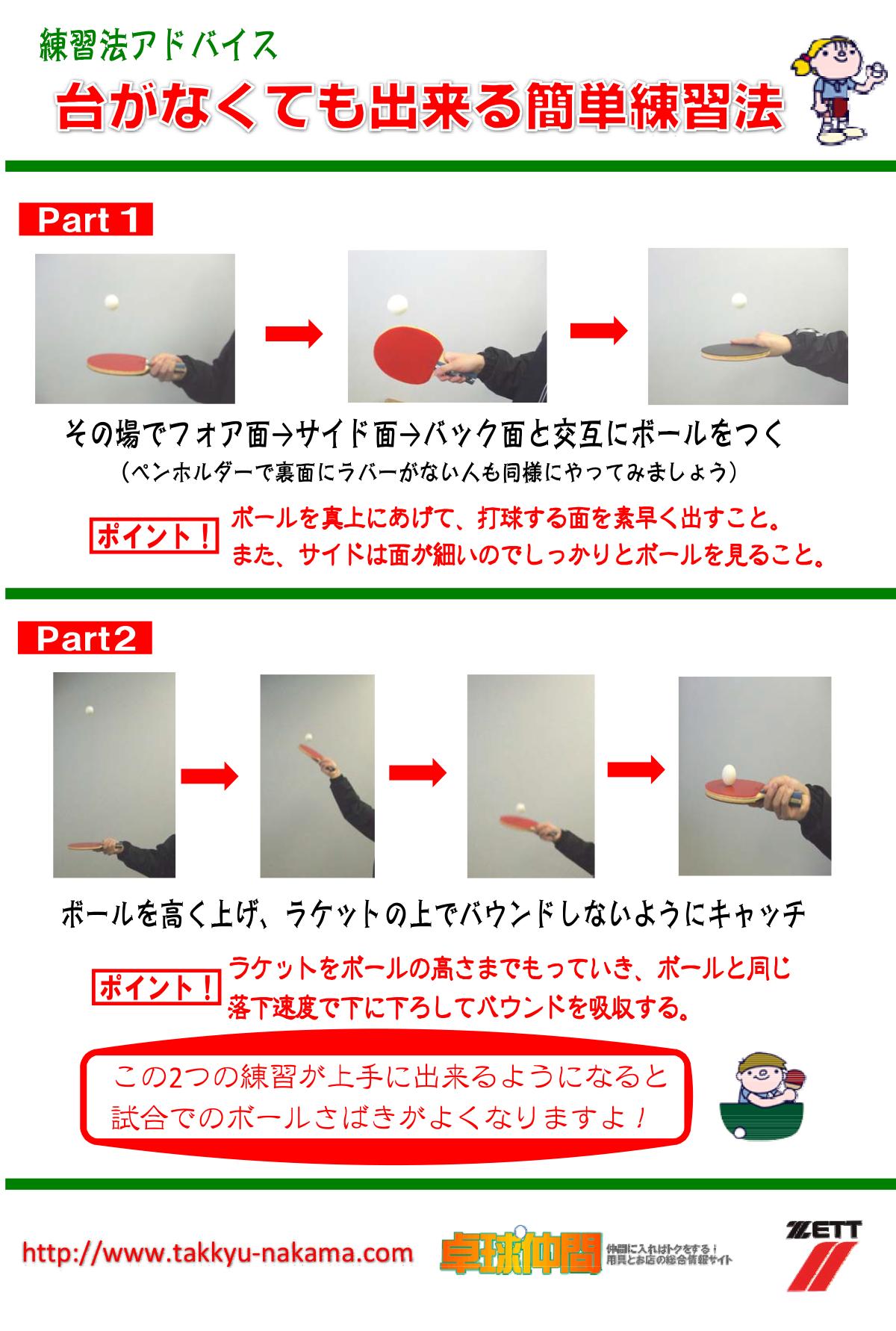 入門アドバイス - 台がなくても出来る簡単練習法
